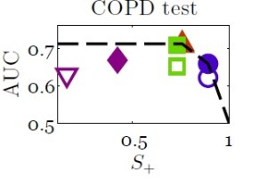 copd stability