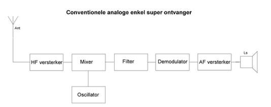 http://www.verontwente.nl/images/geplakte%20afbeelding%20534%20x%20212.jpg