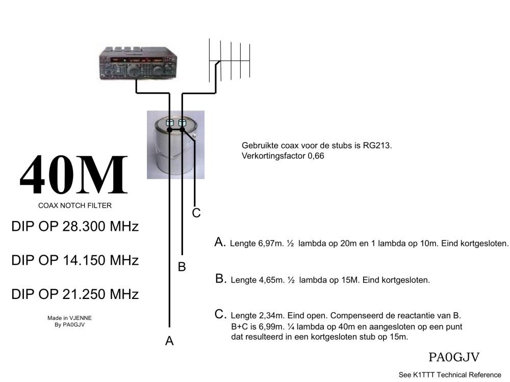 40Meter coax filter