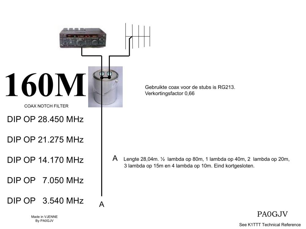 160Meter Coax filter
