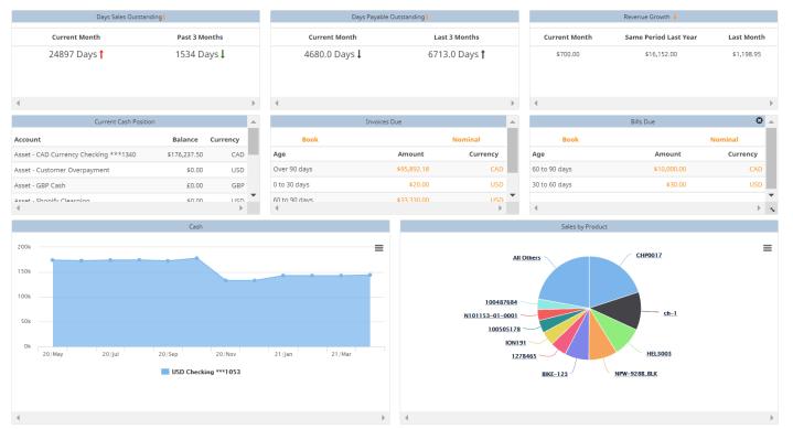 Versa Cloud ERP Reporting