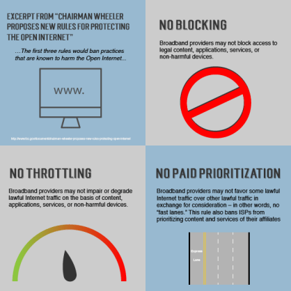 Net Neutrality - Versa Technology