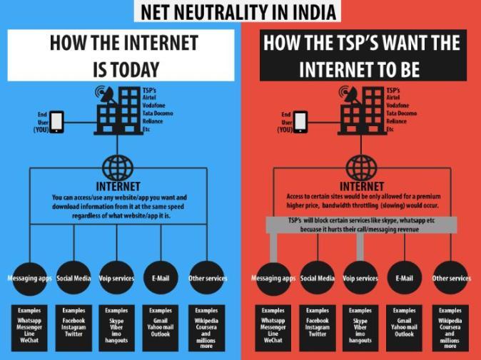 Net-Neutrality-India