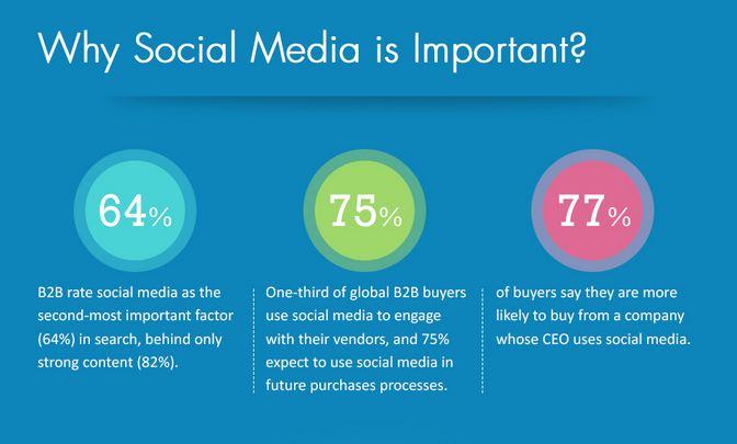 why-social-media1