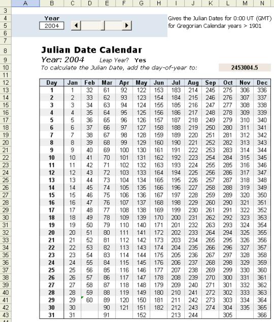 Leap Year List | Calendar Template 2016