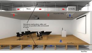 Cat5e Plenum 1000ft Cable  Vertexcables