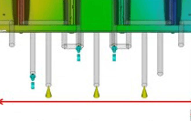 Moldflow Process