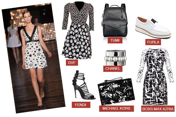 Diesel monochrome Furla Fendi Tumi Chanel BCBG Max Azria DVF Michael Kors fashion trend runway