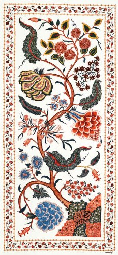 18th-century India,  Coromandel coast, The Metropolitan Museum of Art, New York