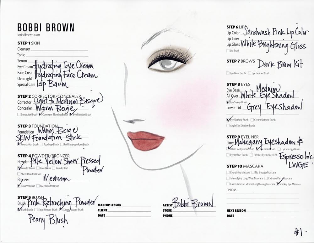 Bobbi Brown decodes Kate Upton's power glow