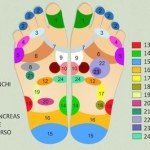 piedi, nail art piedi, pedicure, riflessologia plantare, massaggio piedi,