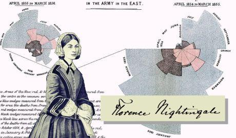Florence Nightingale pionera de la enfermería moderna