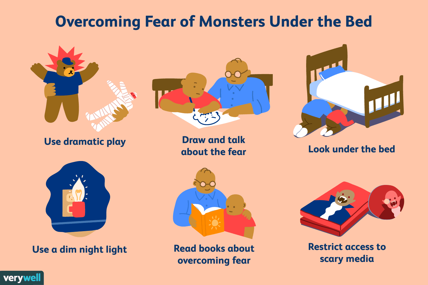 How To Help Kids Overcome The Fear Of A Monster Under The Bed