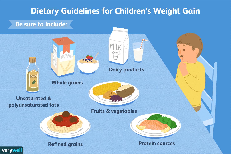 Healthy High Calorie Foods For Underweight Children