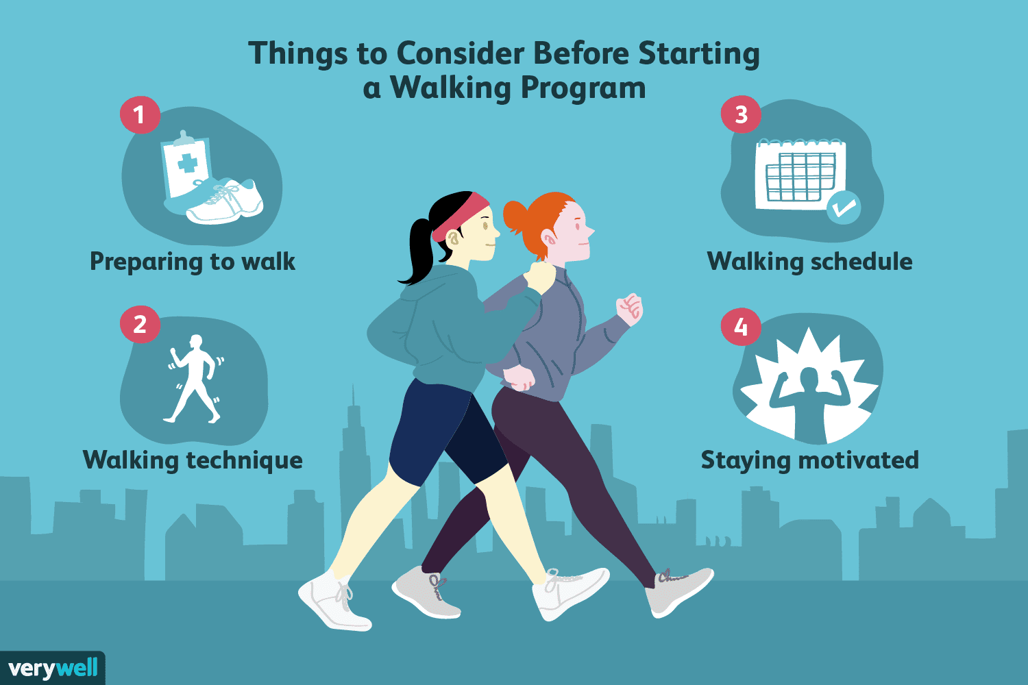 How To Start A New Walking Program For Beginners