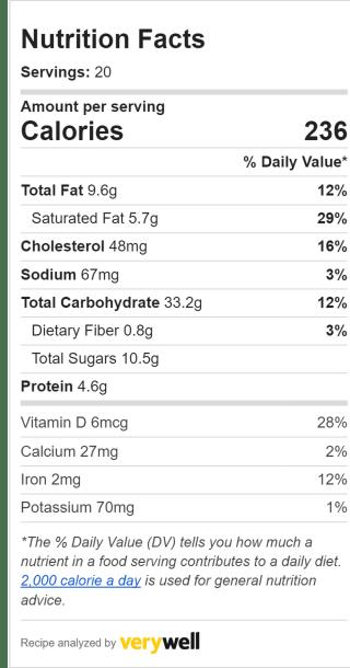 Nutrition Label Embed 40557488 33a8439f2a074f3f9a0f61a537ba7977