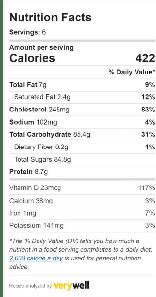 Nutrition Label Embed 1332033435 4d80da337b6f49e0af8326ada218237f