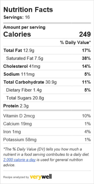 Nutritional facts for triple chocolate brownies - 249calories