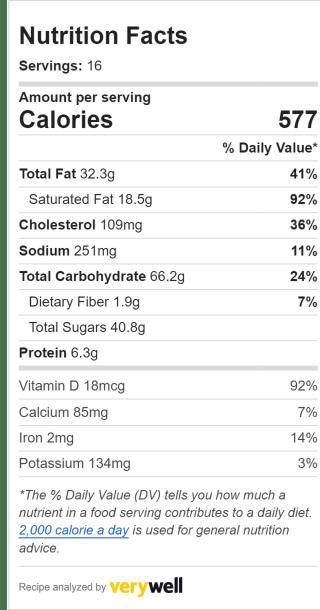 Nutrition Label Embed 396866352 6ce775d22f6a48f6b5d3b272ff1eedd6