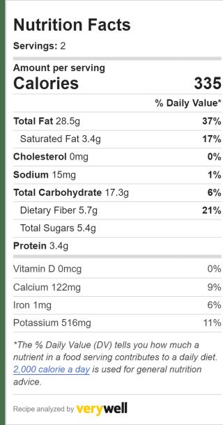 Nutrition Label Embed 260505246 d49da6501fad439389b9978631490192