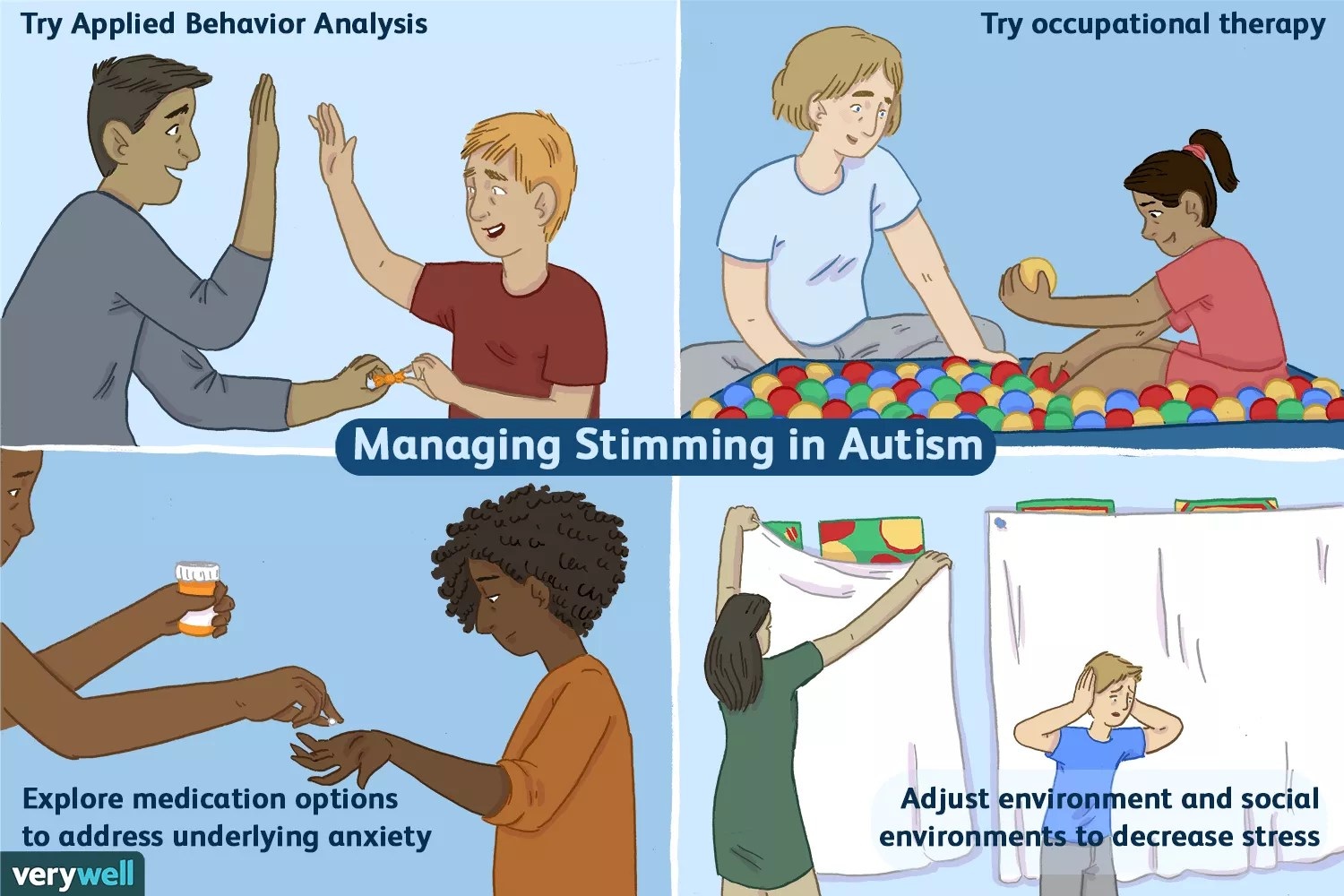 managing stimming in autism