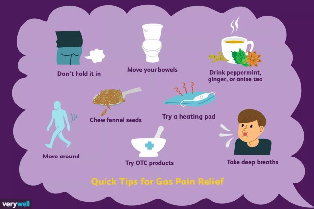 Quick Tips for Gas Pain Relief