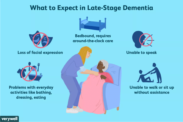 symptoms of late-stage dementia