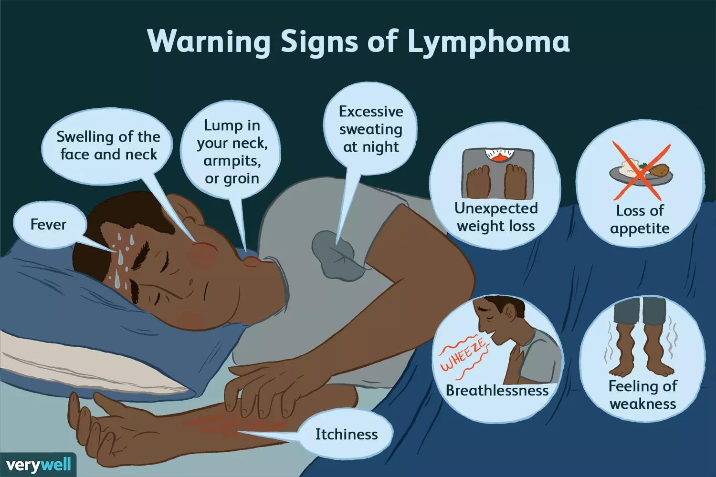 warning signs of lymphoma