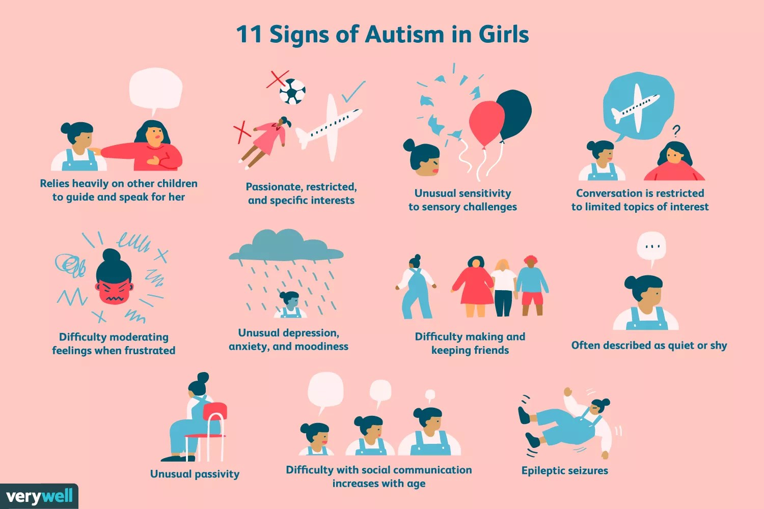 autism in girls