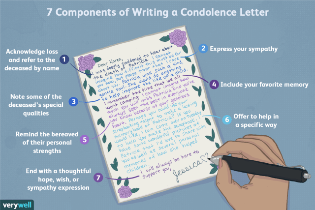 Write A Condolence Letter Or Sympathy Note