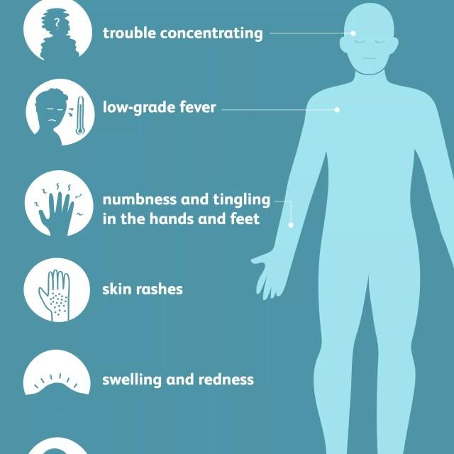 autoimmune disease symptoms