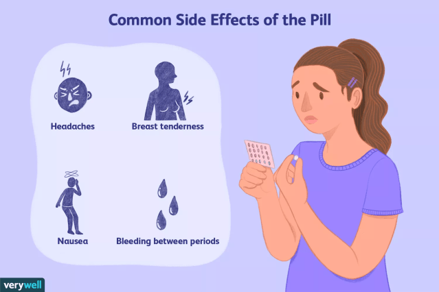 Common side effects of the pill