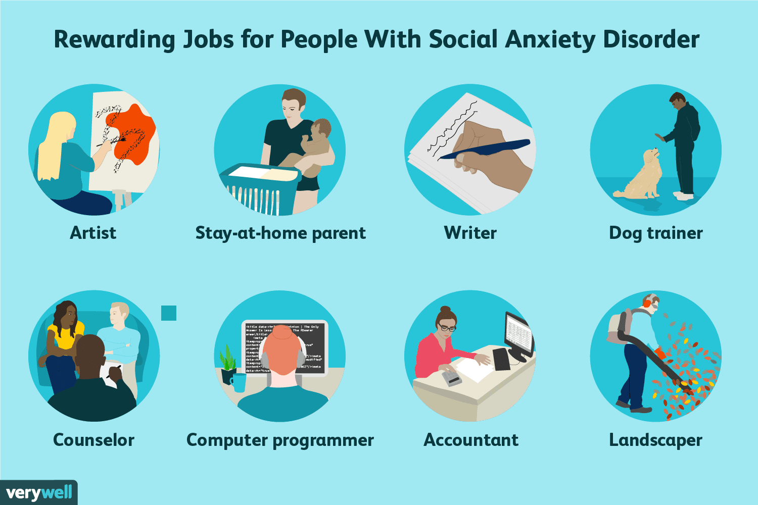 10 Best Jobs For People With Social Anxiety Disorder