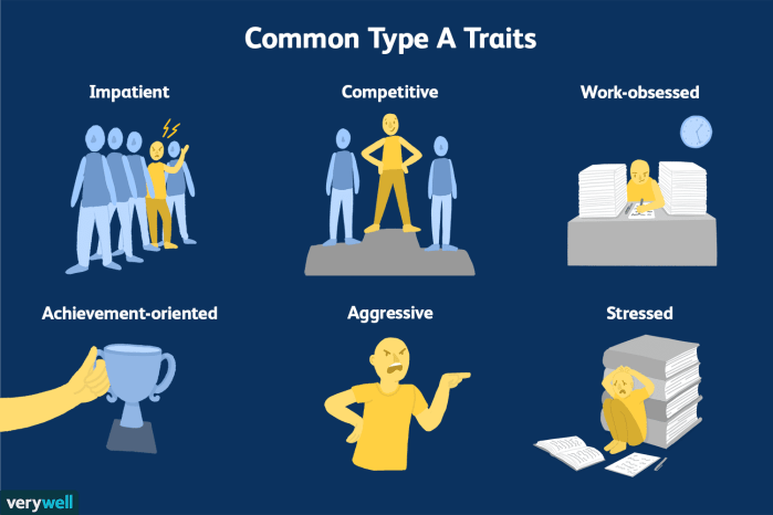 What It Means to Have Type A Personality Traits