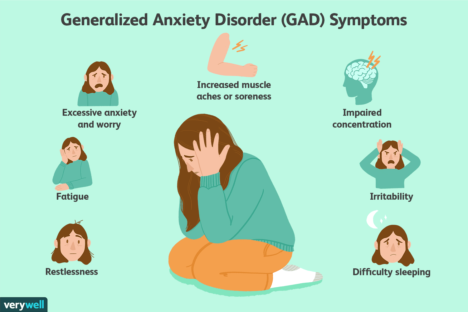 Dsm 5 Criteria For Diagnosing Generalized Anxiety Disorder