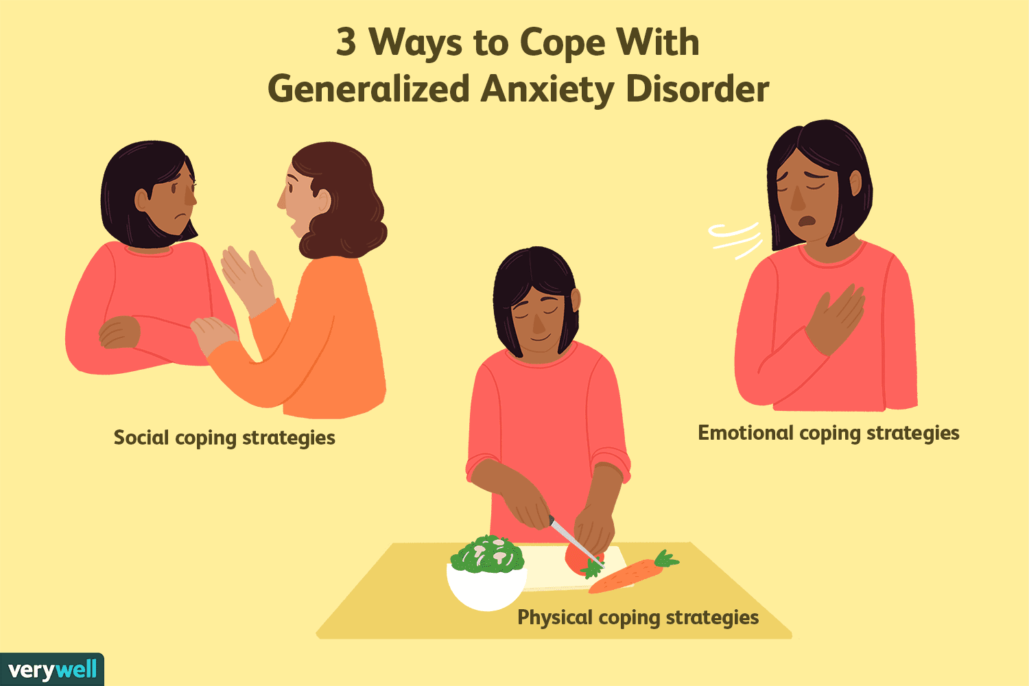 Anxiety Coping Strategies For Adults
