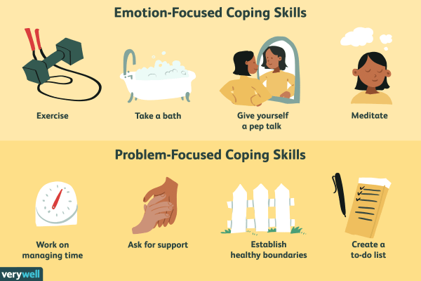 Healthy Coping Skills for Uncomfortable Emotions
