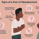 Understanding Fear Of Abandonment