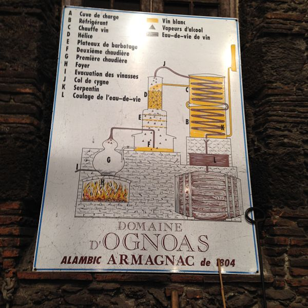 Fonctionnement alambic-Domaine-d-Ognoas- Vinocamp Armagnac Gascogne 2015