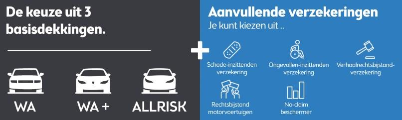 dekking autoverzekering