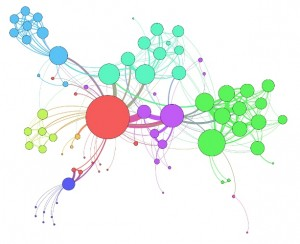 "Les Miserables"" network example as provided by Gephi"