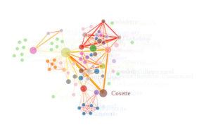 D3 network representation
