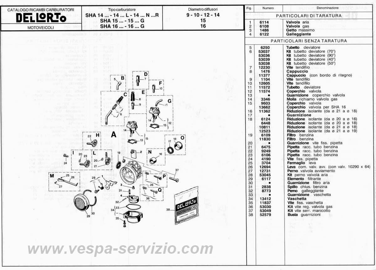 Diagrammi Esplosi Schemi Carburatori Dell Orto Vespa