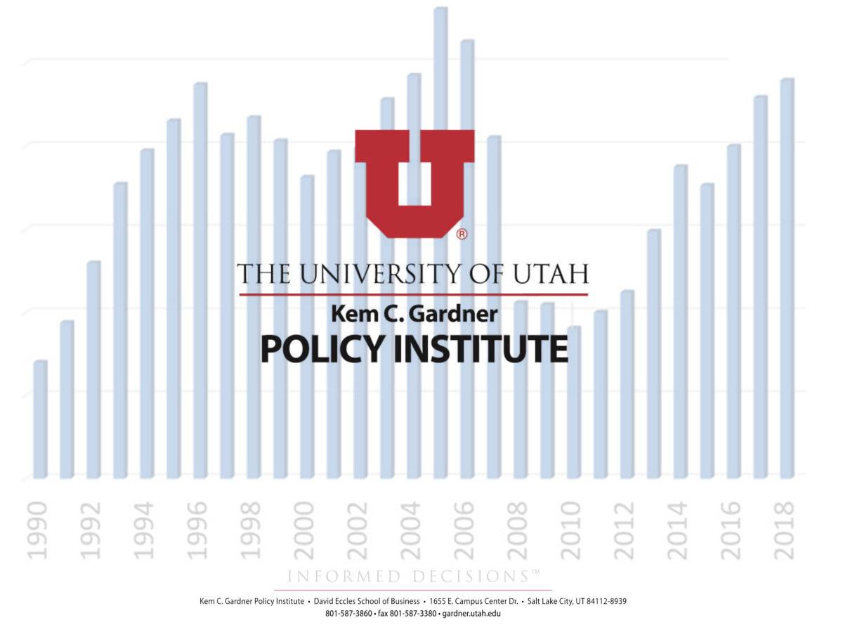 2020 Utah Housing Market Forecast