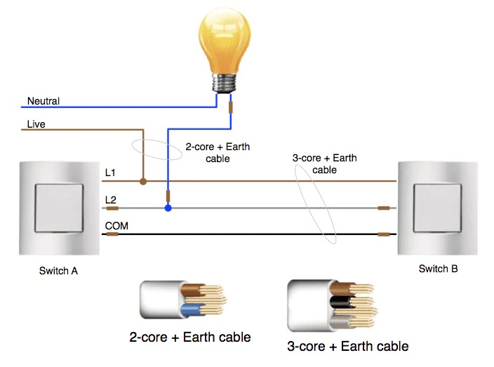 How to wire a two way light switch australia somurich how to wire a two way light switch australia two way switch wiring diagram australia asfbconference2016 Choice Image