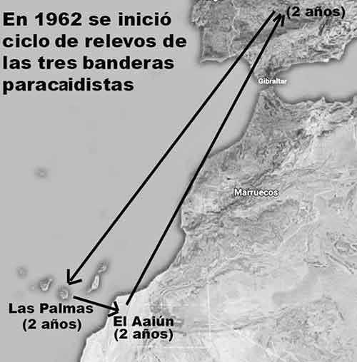 Rotación-de-las-banderas-paracaidistas