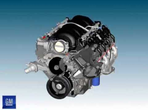 GM Corvette Engine Assembly LS2