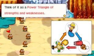 Mario & Luigi: Superstar Saga + Scagnozzi di Bowser