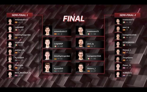 motogp-esport-finale-05