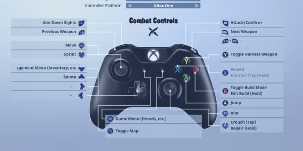 Custom Controller Bindings And Edit Mode Are Coming To